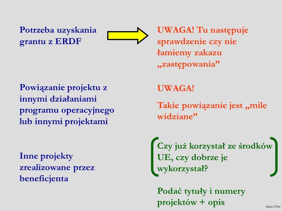UWAGA! Tu następuje sprawdzenie czy nie łamiemy zakazu zastępowania Powiązanie projektu z innymi działaniami programu operacyjnego lub innymi projekta