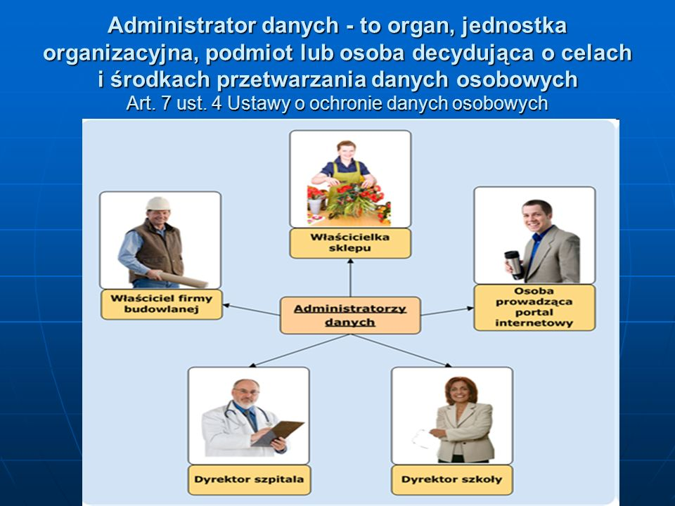 Administrator danych - to organ, jednostka organizacyjna, podmiot lub osoba decydująca o celach i środkach przetwarzania danych osobowych Art. 7 ust.