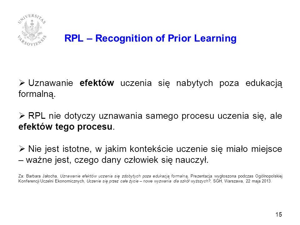 15 RPL – Recognition of Prior Learning Uznawanie efektów uczenia się nabytych poza edukacją formalną. RPL nie dotyczy uznawania samego procesu uczenia