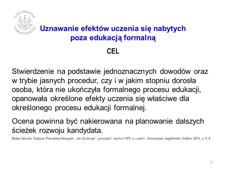 Uznawanie efektów uczenia się nabytych poza edukacją formalną CEL Stwierdzenie na podstawie jednoznacznych dowodów oraz w trybie jasnych procedur, czy