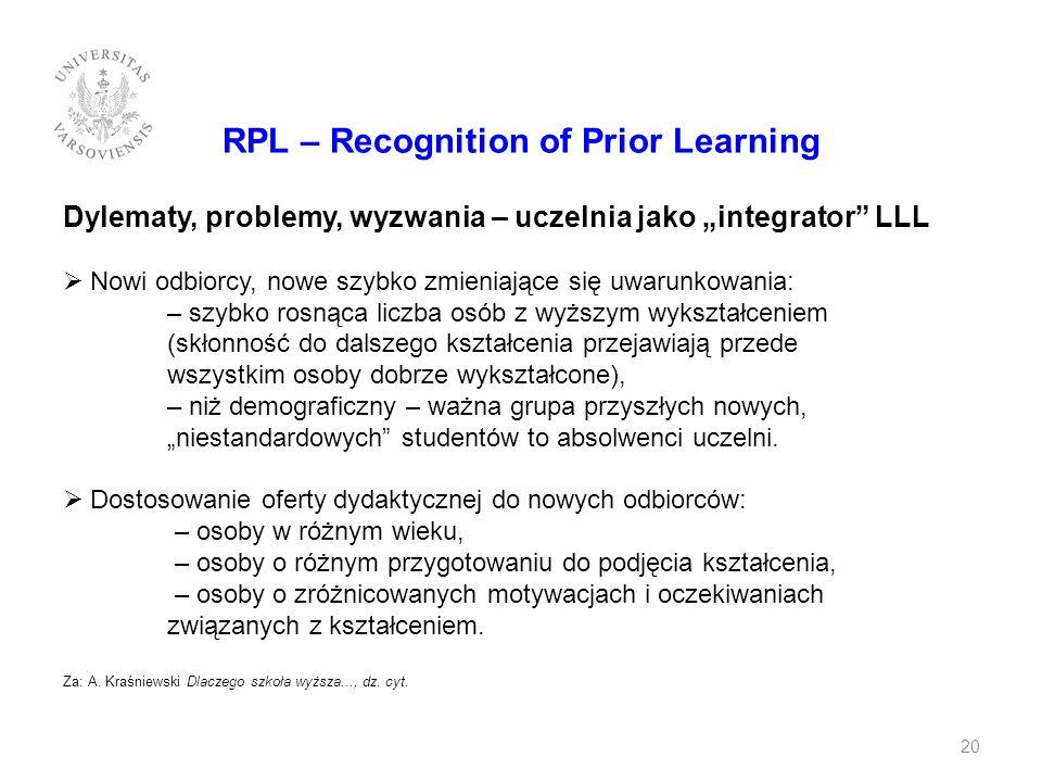 RPL – Recognition of Prior Learning Dylematy, problemy, wyzwania – uczelnia jako integrator LLL Nowi odbiorcy, nowe szybko zmieniające się uwarunkowan