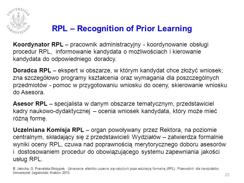 RPL – Recognition of Prior Learning Koordynator RPL – pracownik administracyjny - koordynowanie obsługi procedur RPL, informowanie kandydata o możliwo