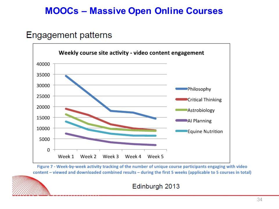 MOOCs – Massive Open Online Courses 34