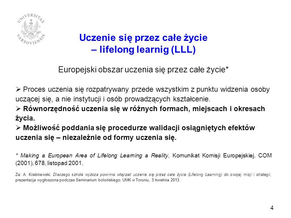 4 Uczenie się przez całe życie – lifelong learnig (LLL) Europejski obszar uczenia się przez całe życie* Proces uczenia się rozpatrywany przede wszystk