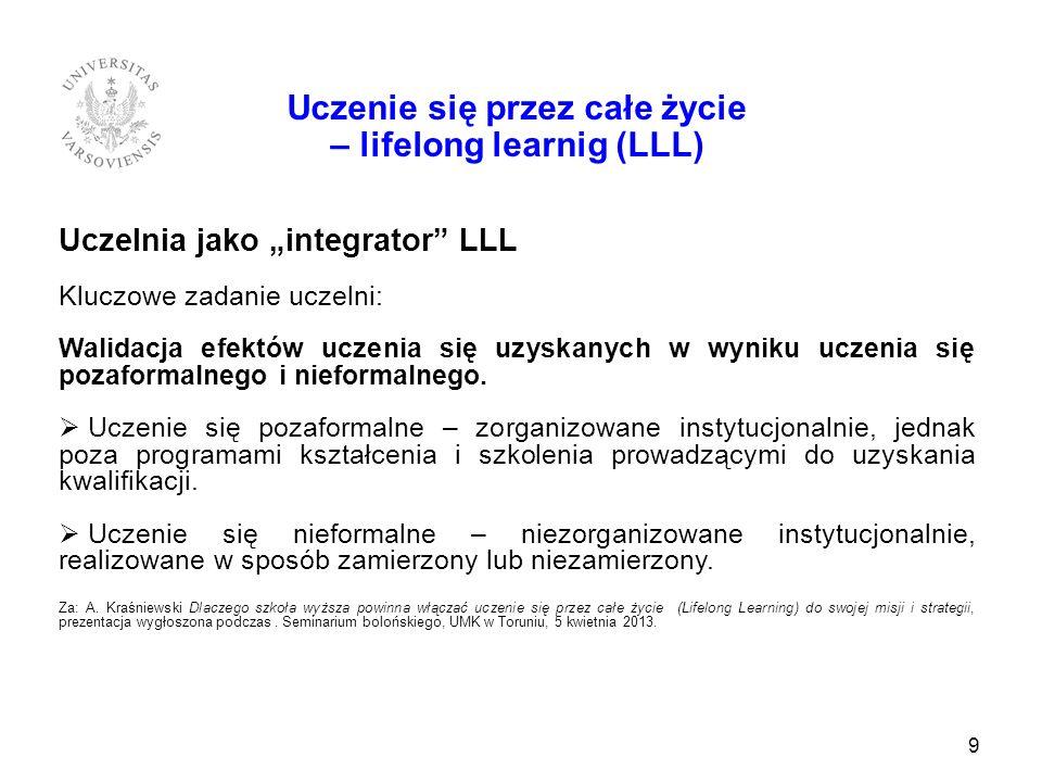 9 Uczenie się przez całe życie – lifelong learnig (LLL) Uczelnia jako integrator LLL Kluczowe zadanie uczelni: Walidacja efektów uczenia się uzyskanyc