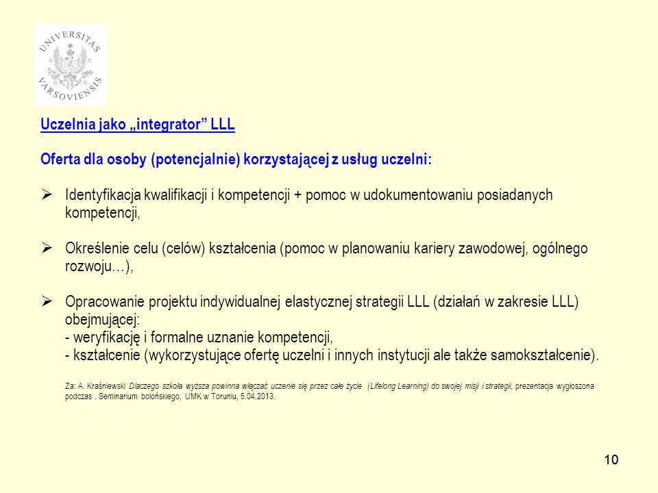 10 Uczelnia jako integrator LLL Oferta dla osoby (potencjalnie) korzystającej z usług uczelni: Identyfikacja kwalifikacji i kompetencji + pomoc w udokumentowaniu posiadanych kompetencji, Określenie celu (celów) kształcenia (pomoc w planowaniu kariery zawodowej, ogólnego rozwoju…), Opracowanie projektu indywidualnej elastycznej strategii LLL (działań w zakresie LLL) obejmującej: - weryfikację i formalne uznanie kompetencji, - kształcenie (wykorzystujące ofertę uczelni i innych instytucji ale także samokształcenie).