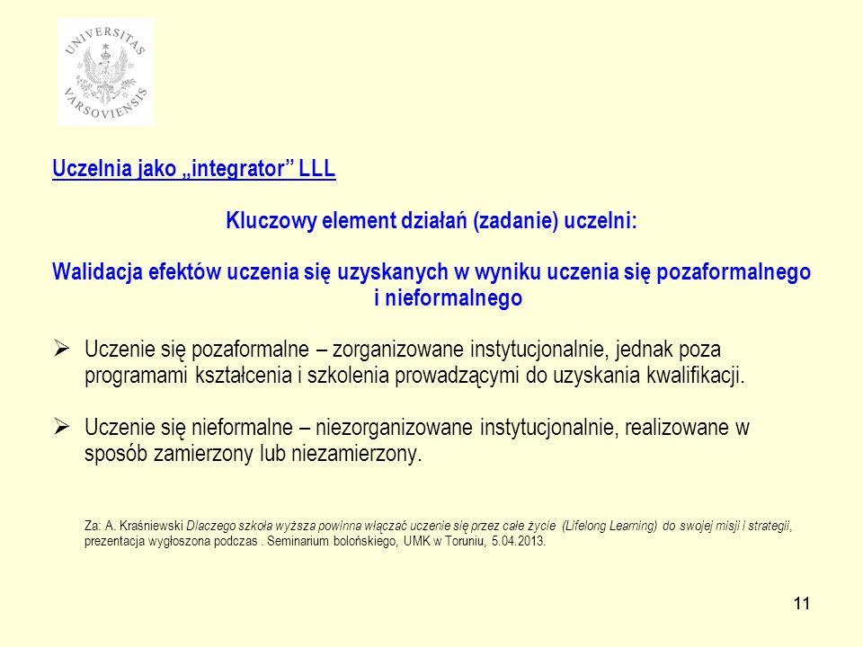 11 Uczelnia jako integrator LLL Kluczowy element działań (zadanie) uczelni: Walidacja efektów uczenia się uzyskanych w wyniku uczenia się pozaformalne