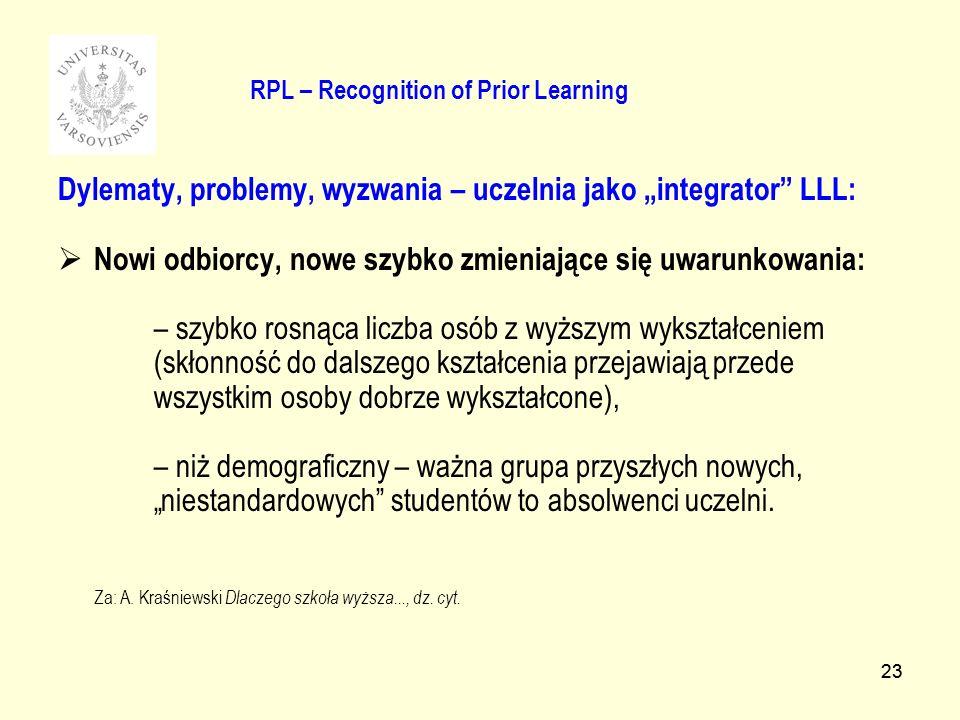 23 RPL – Recognition of Prior Learning Dylematy, problemy, wyzwania – uczelnia jako integrator LLL: Nowi odbiorcy, nowe szybko zmieniające się uwarunkowania: – szybko rosnąca liczba osób z wyższym wykształceniem (skłonność do dalszego kształcenia przejawiają przede wszystkim osoby dobrze wykształcone), – niż demograficzny – ważna grupa przyszłych nowych, niestandardowych studentów to absolwenci uczelni.