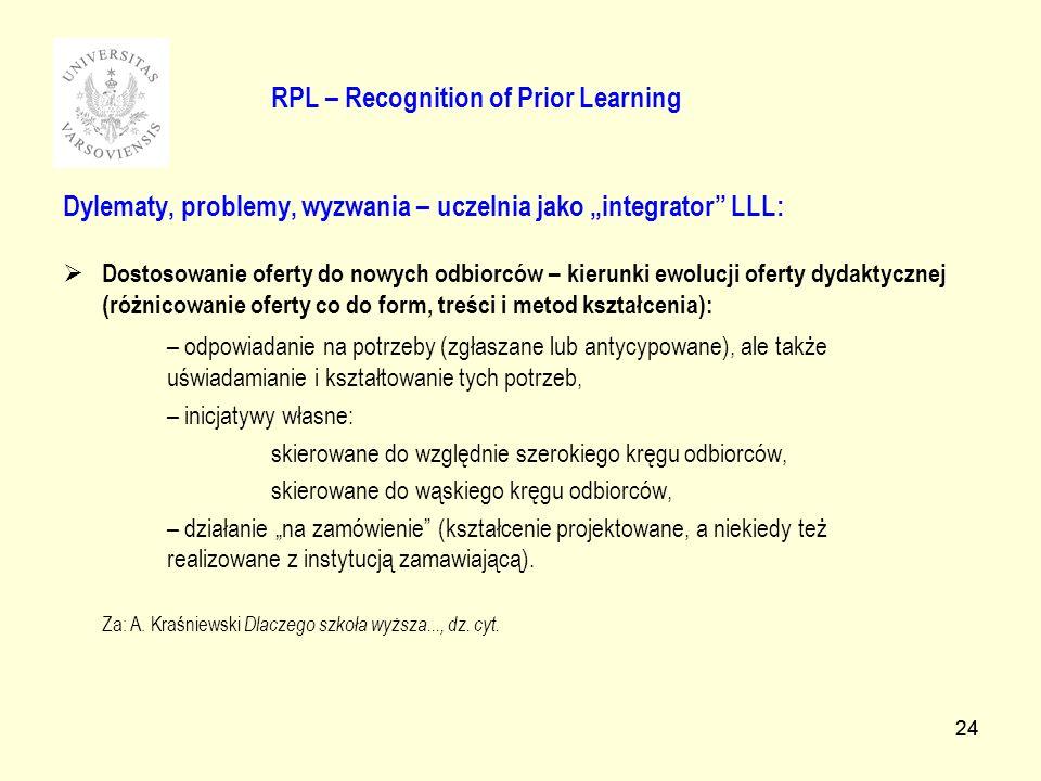 24 RPL – Recognition of Prior Learning Dylematy, problemy, wyzwania – uczelnia jako integrator LLL: Dostosowanie oferty do nowych odbiorców – kierunki ewolucji oferty dydaktycznej (różnicowanie oferty co do form, treści i metod kształcenia): – odpowiadanie na potrzeby (zgłaszane lub antycypowane), ale także uświadamianie i kształtowanie tych potrzeb, – inicjatywy własne: skierowane do względnie szerokiego kręgu odbiorców, skierowane do wąskiego kręgu odbiorców, – działanie na zamówienie (kształcenie projektowane, a niekiedy też realizowane z instytucją zamawiającą).