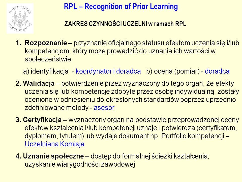 RPL – Recognition of Prior Learning ZAKRES CZYNNOŚCI UCZELNI w ramach RPL 1.Rozpoznanie – przyznanie oficjalnego statusu efektom uczenia się i/lub kompetencjom, który może prowadzić do uznania ich wartości w społeczeństwie a) identyfikacja - koordynator i doradca b) ocena (pomiar) - doradca 2.