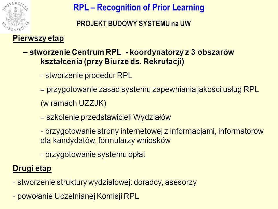 RPL – Recognition of Prior Learning PROJEKT BUDOWY SYSTEMU na UW Pierwszy etap – stworzenie Centrum RPL - koordynatorzy z 3 obszarów kształcenia (przy