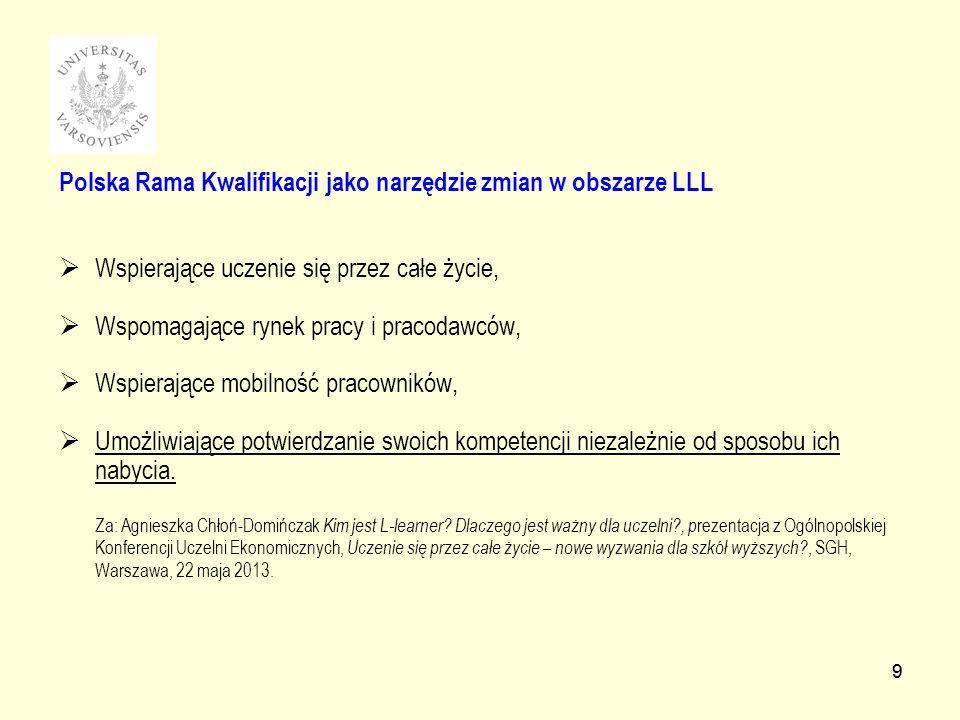 9 Polska Rama Kwalifikacji jako narzędzie zmian w obszarze LLL Wspierające uczenie się przez całe życie, Wspomagające rynek pracy i pracodawców, Wspierające mobilność pracowników, Umożliwiające potwierdzanie swoich kompetencji niezależnie od sposobu ich nabycia.