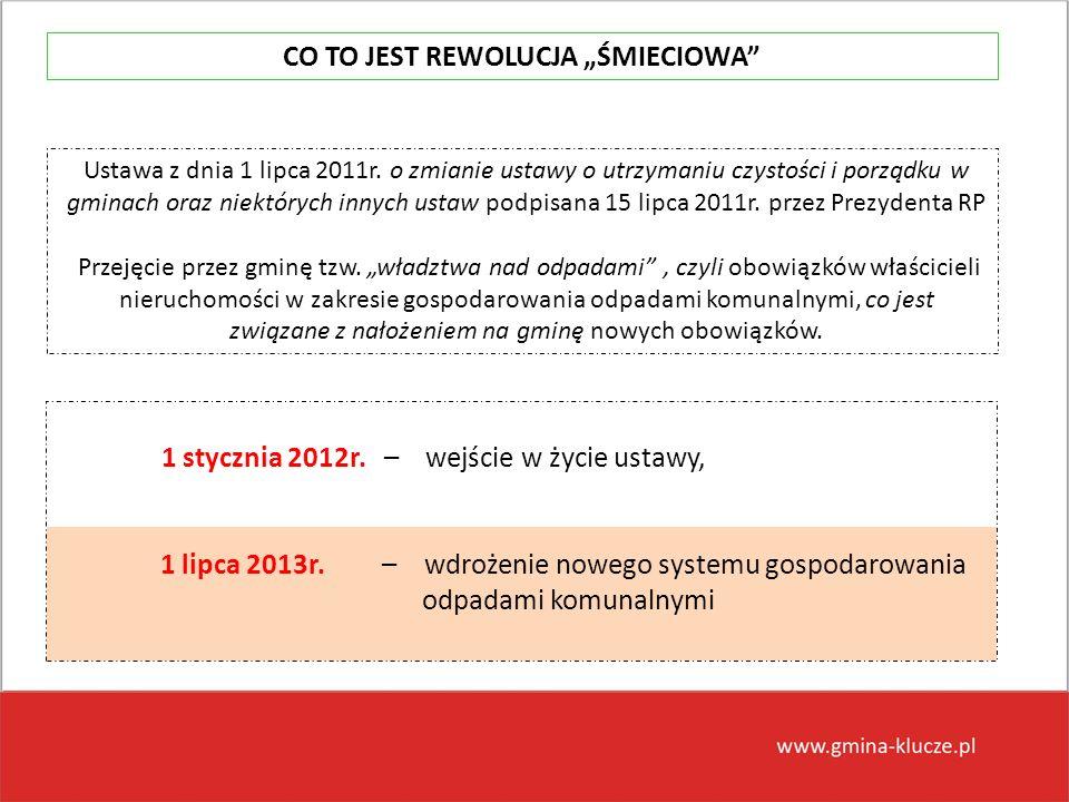 CO TO JEST REWOLUCJA ŚMIECIOWA 1 stycznia 2012r. – wejście w życie ustawy, 1 lipca 2013r. – wdrożenie nowego systemu gospodarowania odpadami komunalny