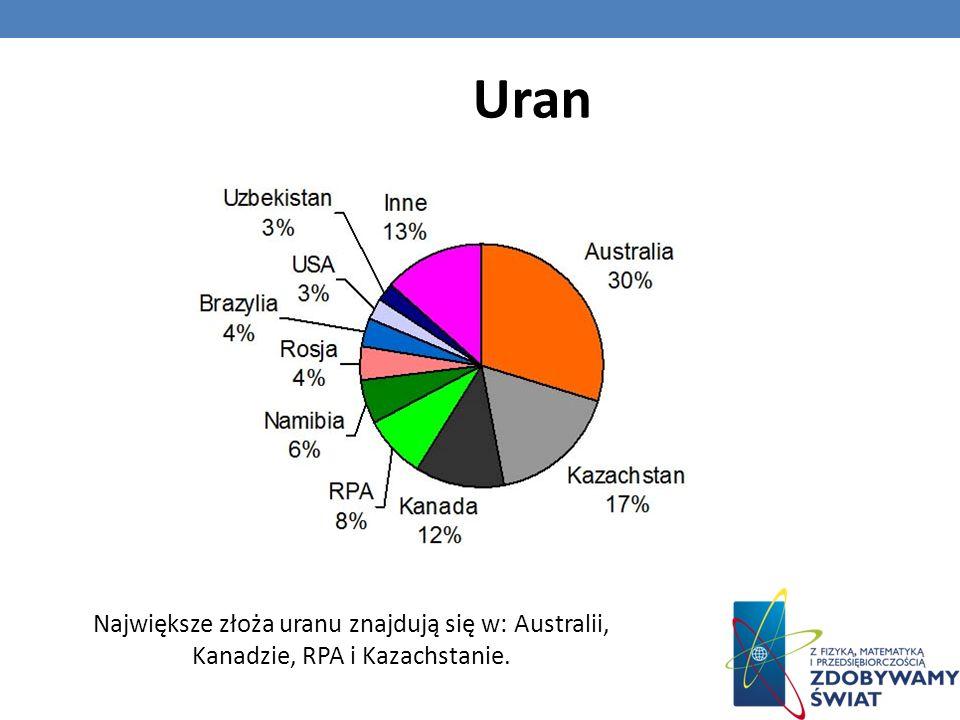 . Uran Największe złoża uranu znajdują się w: Australii, Kanadzie, RPA i Kazachstanie.