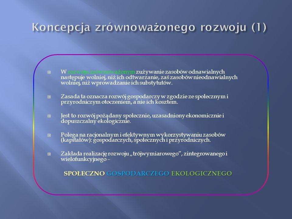 Niniejsza prezentacja powstała w ramach projektu Lokomotywa zrównoważonego rozwoju – partnerstwo na rzecz ekorozwoju w gminie dofinansowanego ze środk