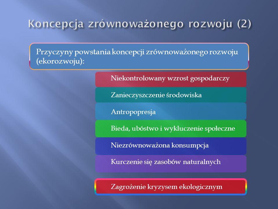 Zasada regionalizacji polega na modyfikacji instrumentów polityki ekologicznej w zależności od lokalnych uwarunkowań.