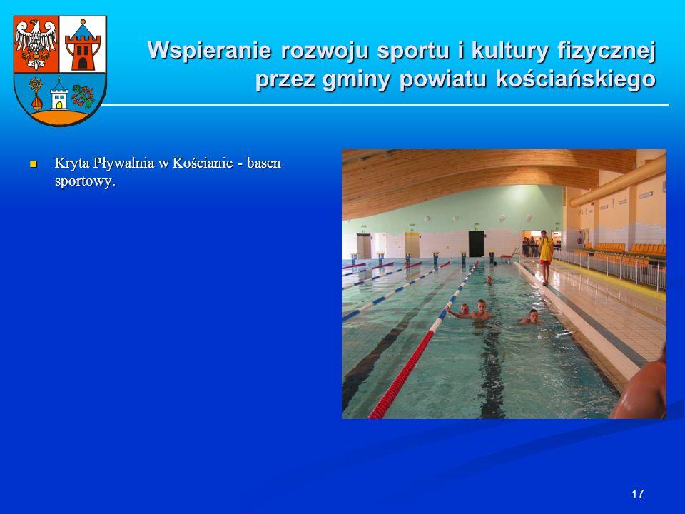 17 Wspieranie rozwoju sportu i kultury fizycznej przez gminy powiatu kościańskiego Kryta Pływalnia w Kościanie - basen sportowy. Kryta Pływalnia w Koś