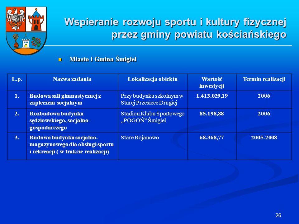 26 Wspieranie rozwoju sportu i kultury fizycznej przez gminy powiatu kościańskiego Miasto i Gmina Śmigiel Miasto i Gmina Śmigiel L.p.Nazwa zadaniaLoka