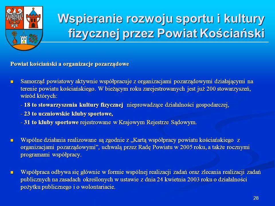 28 Wspieranie rozwoju sportu i kultury fizycznej przez Powiat Kościański Powiat kościański a organizacje pozarządowe Samorząd powiatowy aktywnie współ