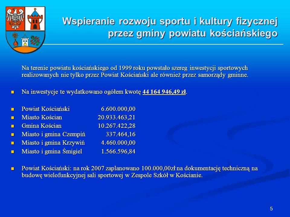 5 Wspieranie rozwoju sportu i kultury fizycznej przez gminy powiatu kościańskiego Na terenie powiatu kościańskiego od 1999 roku powstało szereg inwest