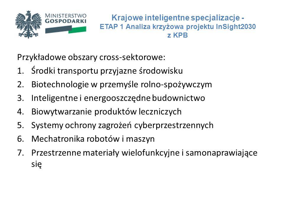 Przykładowe obszary cross-sektorowe: 1.Środki transportu przyjazne środowisku 2.Biotechnologie w przemyśle rolno-spożywczym 3.Inteligentne i energoosz