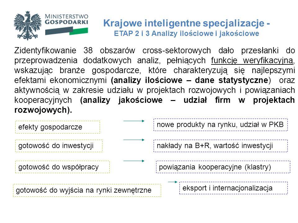 Krajowe inteligentne specjalizacje - ETAP 2 i 3 Analizy ilościowe i jakościowe efekty gospodarcze gotowość do współpracy gotowość do inwestycji gotowo