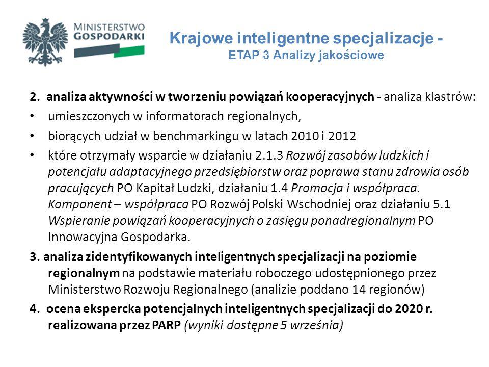 2. analiza aktywności w tworzeniu powiązań kooperacyjnych - analiza klastrów: umieszczonych w informatorach regionalnych, biorących udział w benchmark