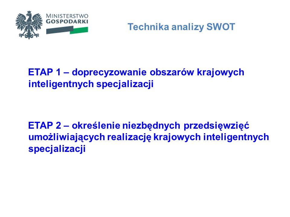 ETAP 1 – doprecyzowanie obszarów krajowych inteligentnych specjalizacji ETAP 2 – określenie niezbędnych przedsięwzięć umożliwiających realizację krajo