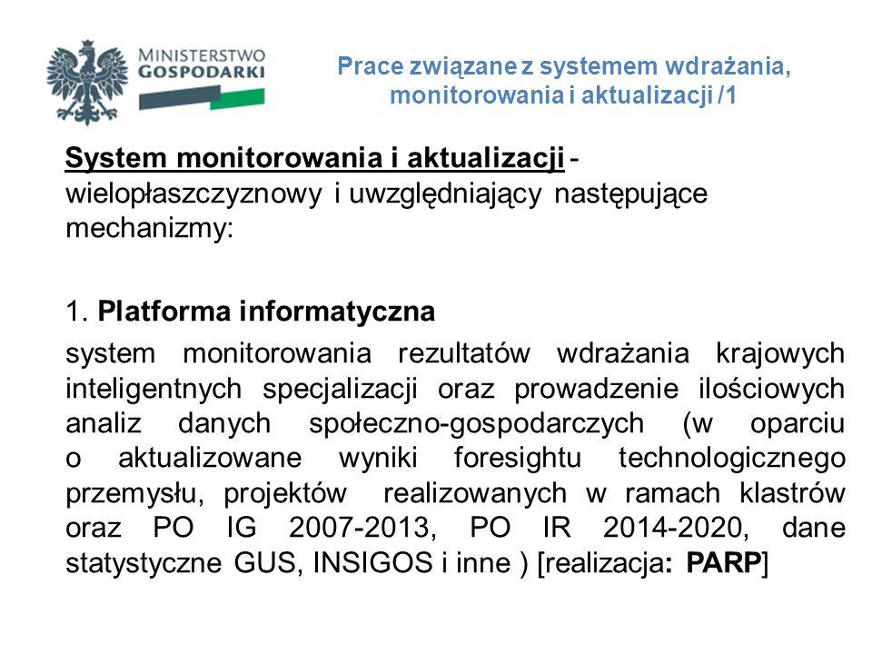 System monitorowania i aktualizacji - wielopłaszczyznowy i uwzględniający następujące mechanizmy: 1. Platforma informatyczna system monitorowania rezu
