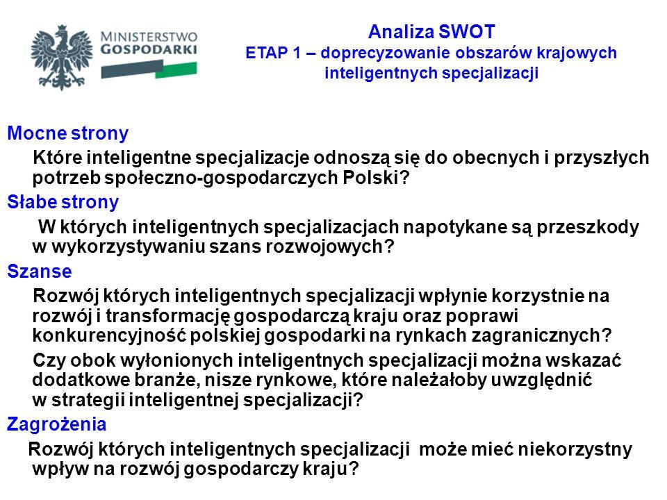 Mocne strony Które inteligentne specjalizacje odnoszą się do obecnych i przyszłych potrzeb społeczno-gospodarczych Polski? Słabe strony W których inte