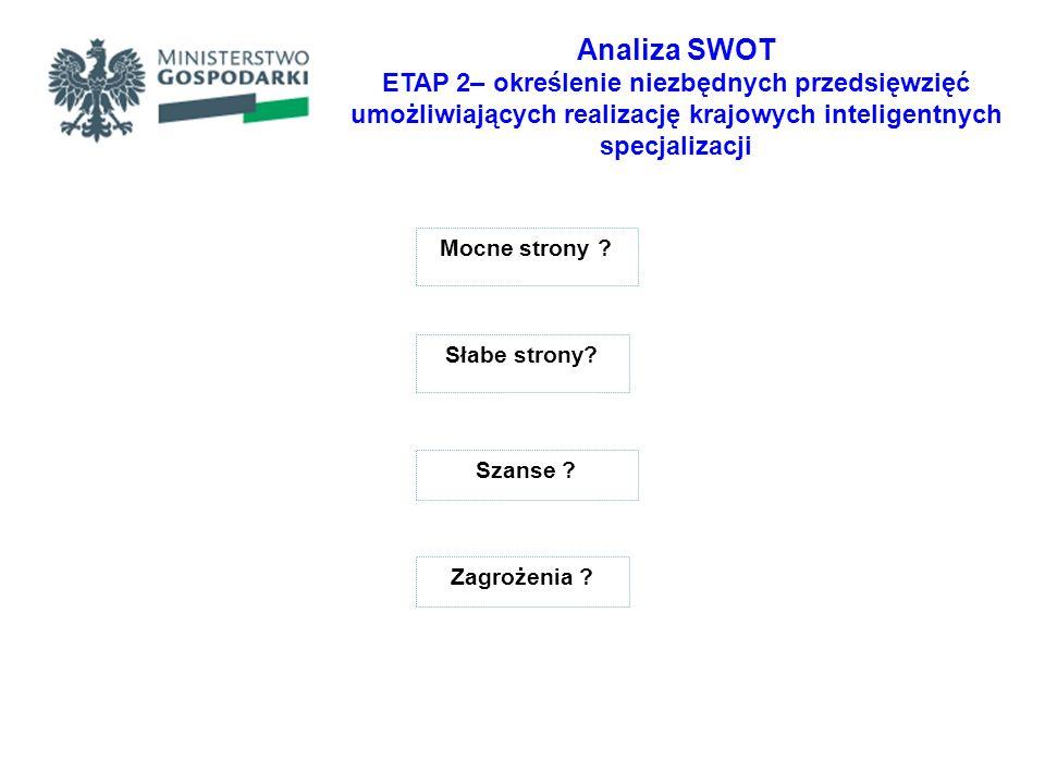 Analiza SWOT ETAP 2– określenie niezbędnych przedsięwzięć umożliwiających realizację krajowych inteligentnych specjalizacji Mocne strony ? Słabe stron