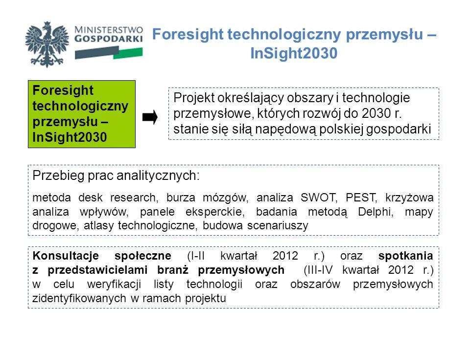 Foresight technologiczny przemysłu – InSight2030 Projekt określający obszary i technologie przemysłowe, których rozwój do 2030 r. stanie się siłą napę