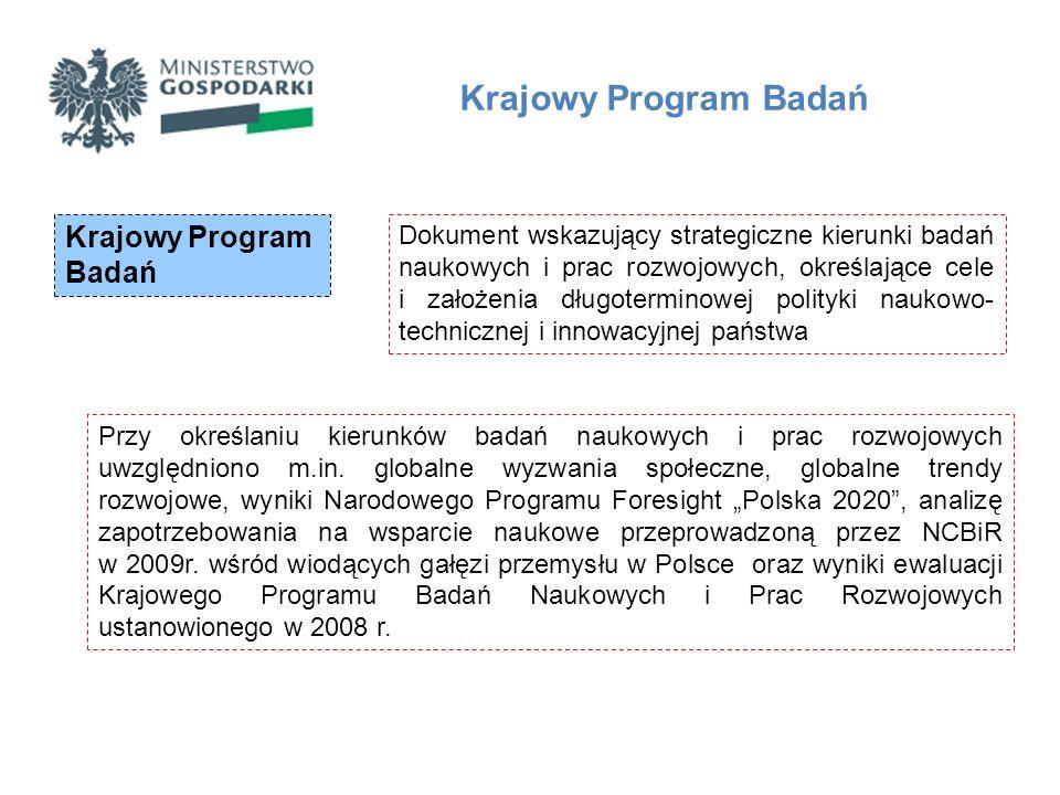 Krajowy Program Badań Dokument wskazujący strategiczne kierunki badań naukowych i prac rozwojowych, określające cele i założenia długoterminowej polit