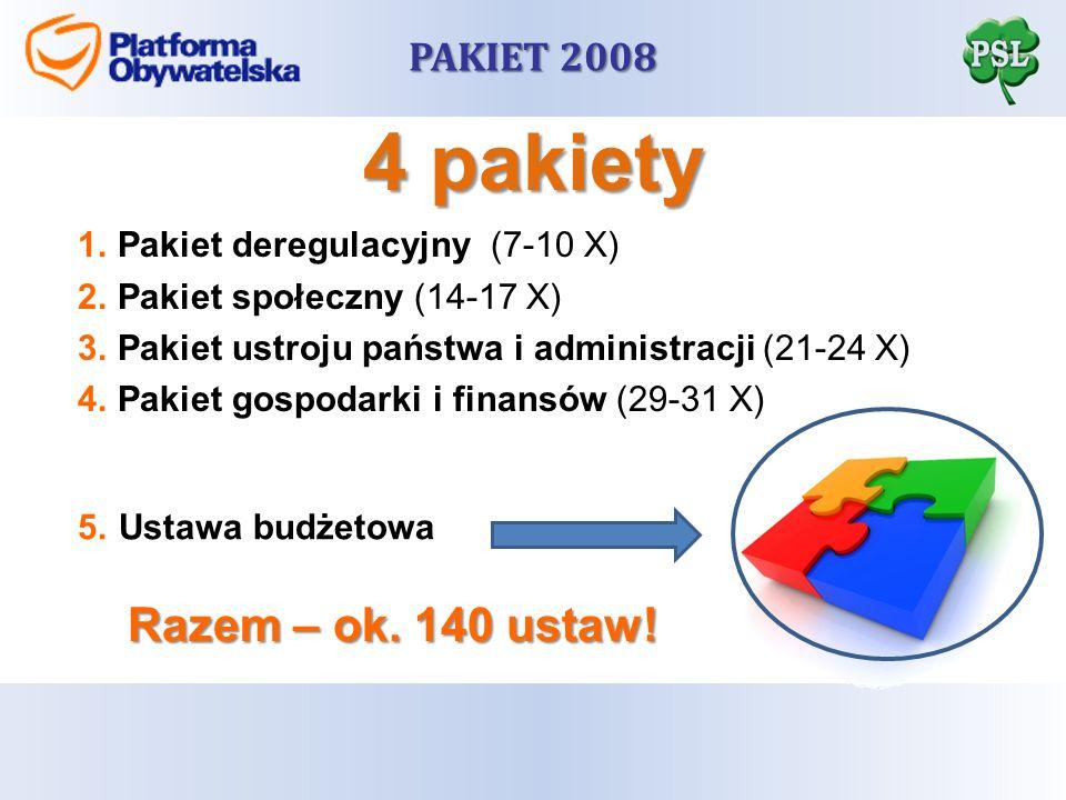 PAKIET 2008 4 pakiety 1.Pakiet deregulacyjny (7-10 X) 2.Pakiet społeczny (14-17 X) 3.Pakiet ustroju państwa i administracji (21-24 X) 4.Pakiet gospodarki i finansów (29-31 X) 5.Ustawa budżetowa Razem – ok.