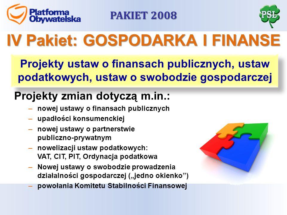 PAKIET 2008 I Pakiet: DEREGULACJA