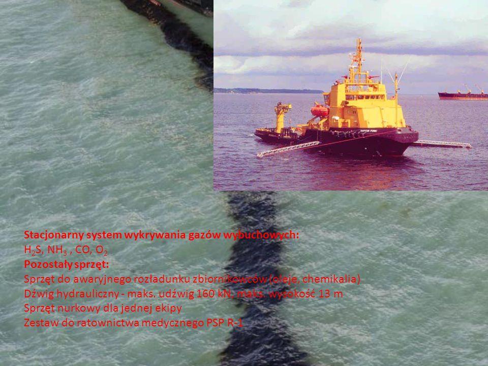 Stacjonarny system wykrywania gazów wybuchowych: H 2 S, NH 3, CO, O 2 Pozostały sprzęt: Sprzęt do awaryjnego rozładunku zbiornikowców (oleje, chemikal
