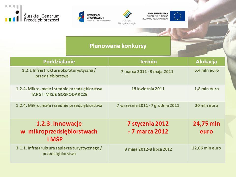 PoddziałanieTerminAlokacja 3.2.1 Infrastruktura okołoturystyczna / przedsiębiorstwa 7 marca 2011 - 9 maja 2011 6,4 mln euro 1.2.4.