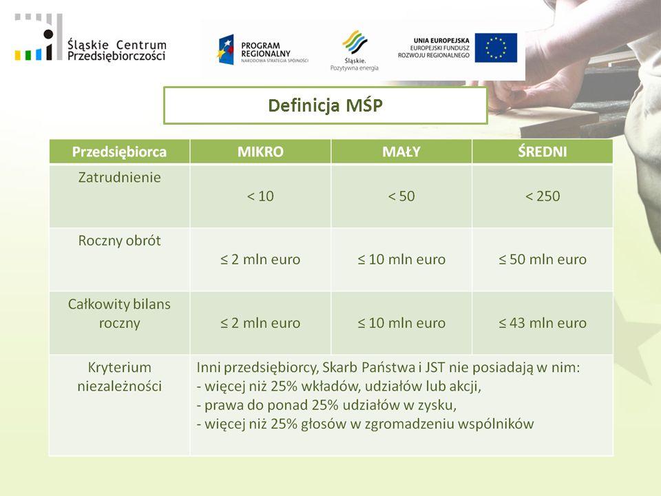 Definicja MŚP
