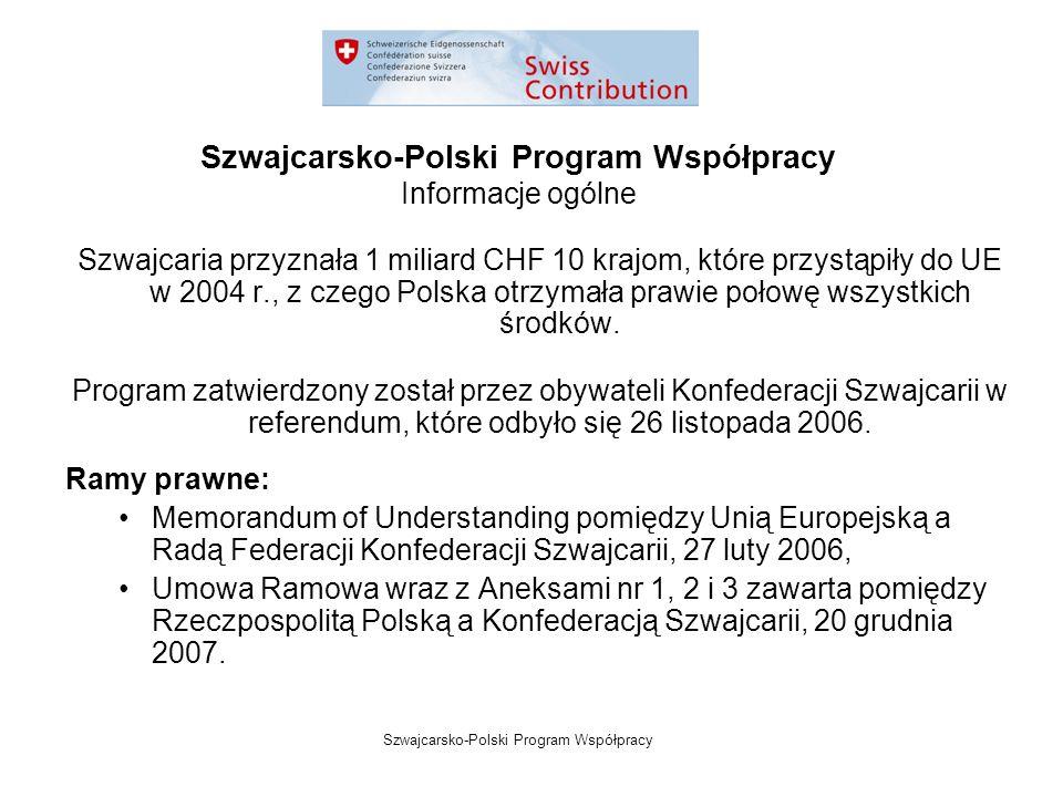 Szwajcarsko-Polski Program Współpracy Szwajcarsko-Polski Program Współpracy Informacje ogólne Szwajcaria przyznała 1 miliard CHF 10 krajom, które przystąpiły do UE w 2004 r., z czego Polska otrzymała prawie połowę wszystkich środków.