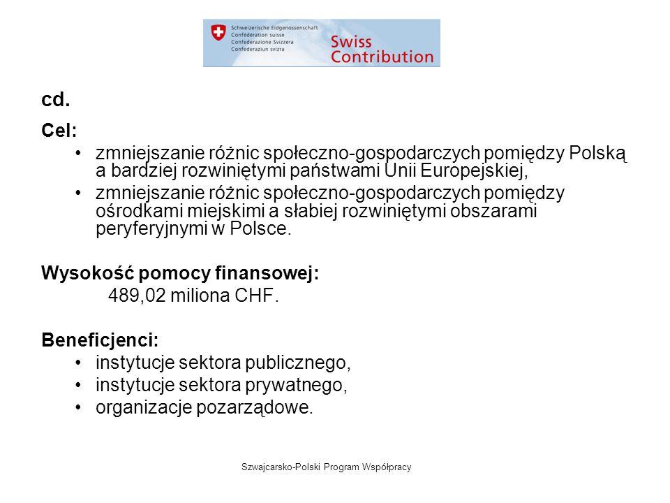 Szwajcarsko-Polski Program Współpracy cd.
