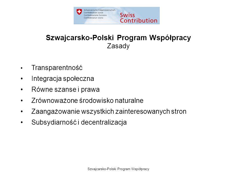 Szwajcarsko-Polski Program Współpracy Szwajcarsko-Polski Program Współpracy Zasady Transparentność Integracja społeczna Równe szanse i prawa Zrównoważone środowisko naturalne Zaangażowanie wszystkich zainteresowanych stron Subsydiarność i decentralizacja