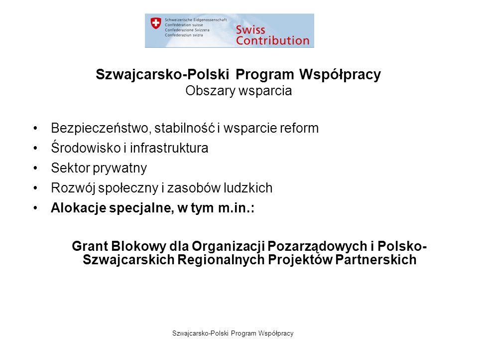 Szwajcarsko-Polski Program Współpracy Szwajcarsko-Polski Program Współpracy Obszary wsparcia Bezpieczeństwo, stabilność i wsparcie reform Środowisko i infrastruktura Sektor prywatny Rozwój społeczny i zasobów ludzkich Alokacje specjalne, w tym m.in.: Grant Blokowy dla Organizacji Pozarządowych i Polsko- Szwajcarskich Regionalnych Projektów Partnerskich