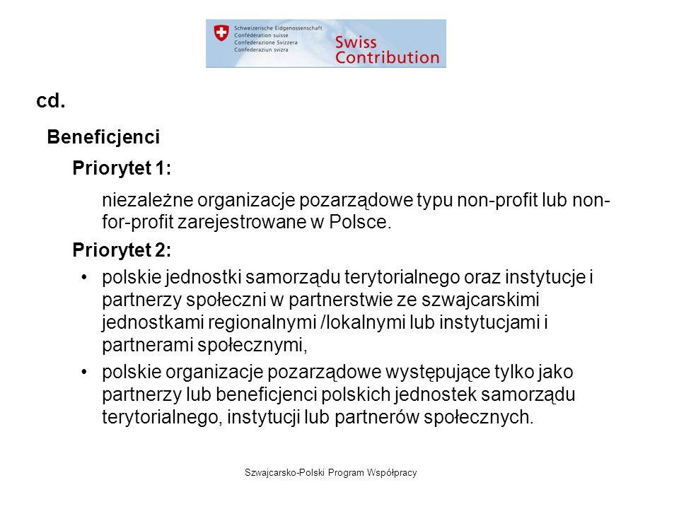 Szwajcarsko-Polski Program Współpracy Beneficjenci Priorytet 1: niezależne organizacje pozarządowe typu non-profit lub non- for-profit zarejestrowane w Polsce.