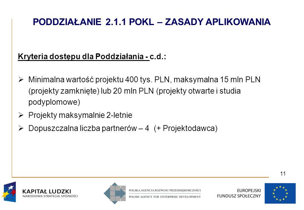 11 Kryteria dostępu dla Poddziałania - c.d.: Minimalna wartość projektu 400 tys.