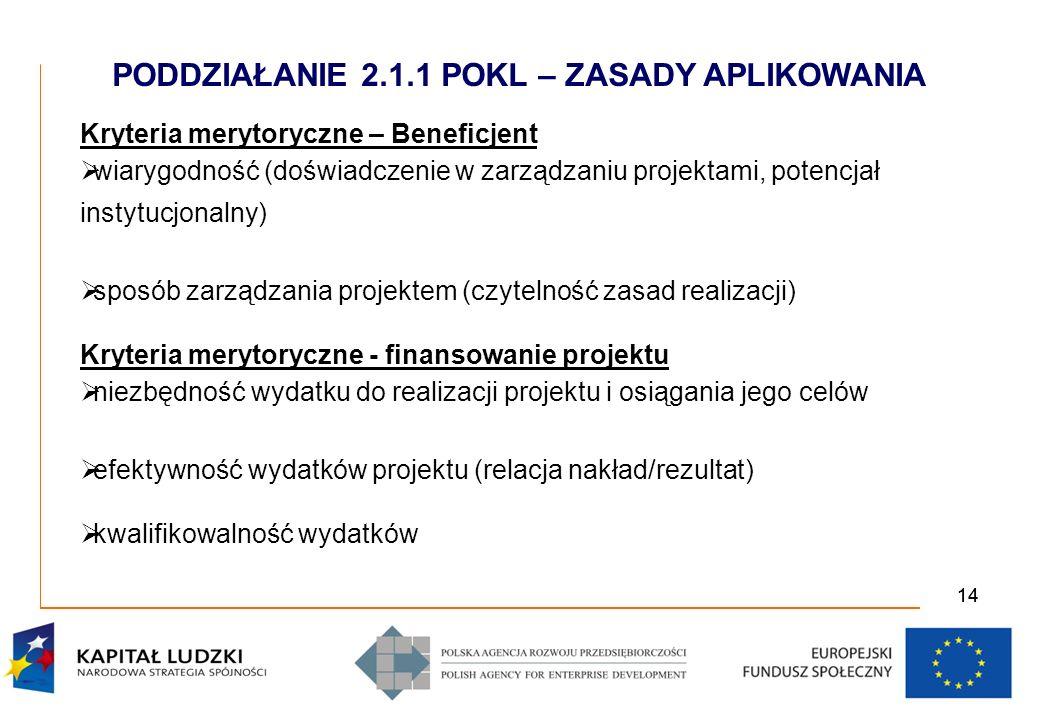 14 Kryteria merytoryczne – Beneficjent wiarygodność (doświadczenie w zarządzaniu projektami, potencjał instytucjonalny) sposób zarządzania projektem (czytelność zasad realizacji) Kryteria merytoryczne - finansowanie projektu niezbędność wydatku do realizacji projektu i osiągania jego celów efektywność wydatków projektu (relacja nakład/rezultat) kwalifikowalność wydatków PODDZIAŁANIE 2.1.1 POKL – ZASADY APLIKOWANIA
