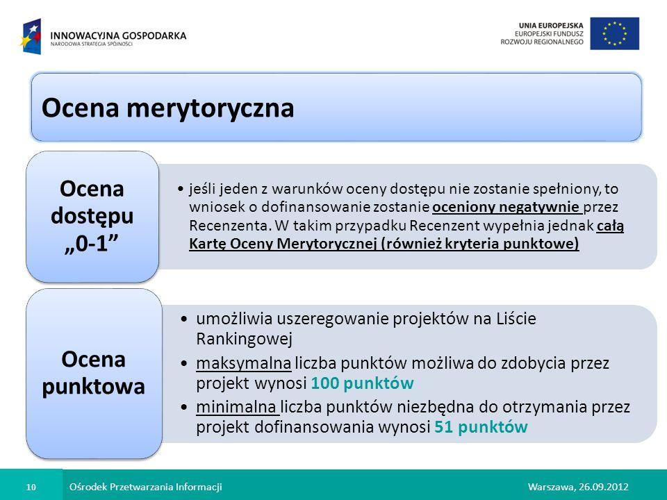 Ośrodek Przetwarzania Informacji 10 Warszawa, 26.09.2012 jeśli jeden z warunków oceny dostępu nie zostanie spełniony, to wniosek o dofinansowanie zost