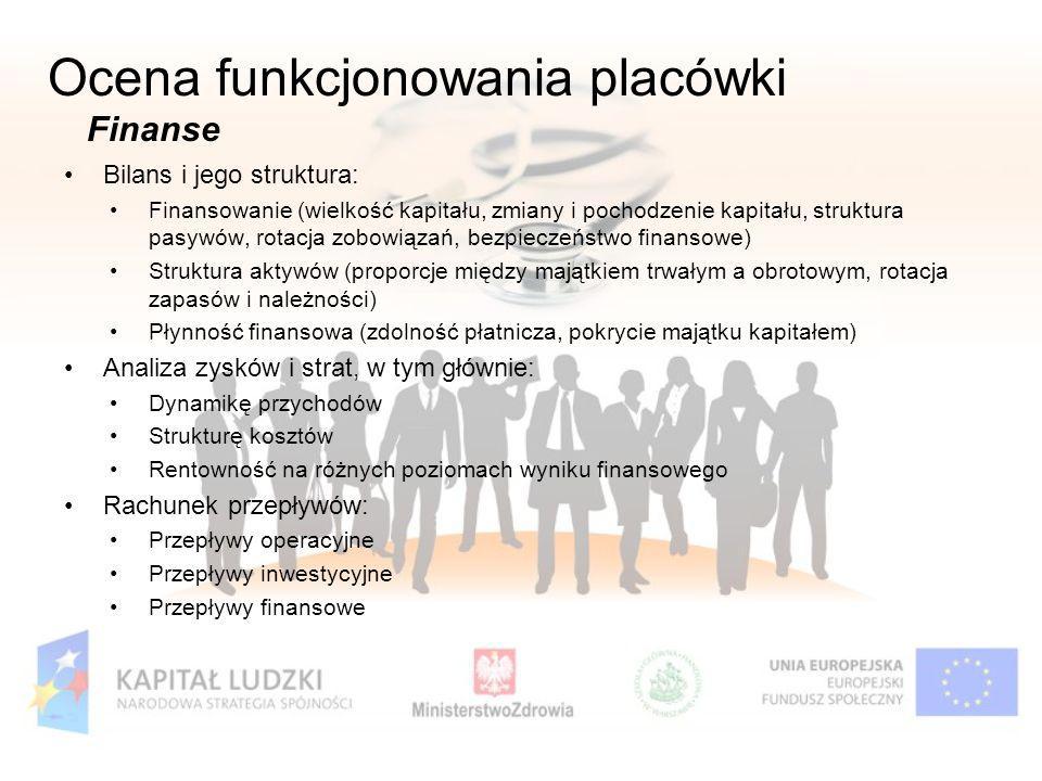 Bilans i jego struktura: Finansowanie (wielkość kapitału, zmiany i pochodzenie kapitału, struktura pasywów, rotacja zobowiązań, bezpieczeństwo finanso