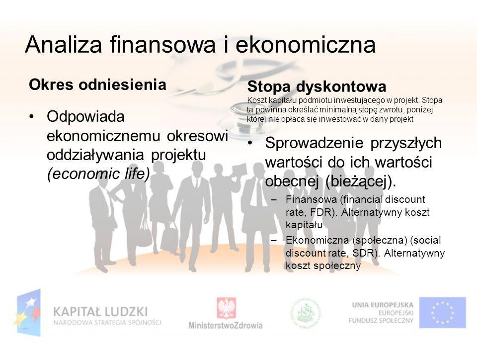 Analiza finansowa i ekonomiczna Okres odniesienia Stopa dyskontowa Koszt kapitału podmiotu inwestującego w projekt. Stopa ta powinna określać minimaln
