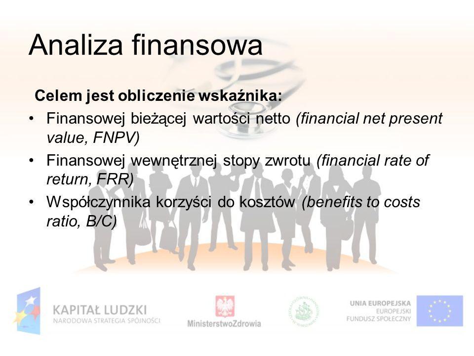 Celem jest obliczenie wskaźnika: Finansowej bieżącej wartości netto (financial net present value, FNPV) Finansowej wewnętrznej stopy zwrotu (financial
