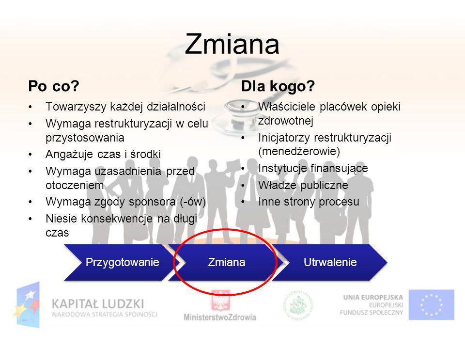 Rachunek Zysków i Strat + Przychody ze sprzedaży netto - Koszty wytworzenia sprzedanych wyrobów = Zysk/strata na sprzedaży (brutto) - Koszty ogólne zarządu - Koszty sprzedaży = Zysk/strata na sprzedaży (netto) + Pozostałe przychody operacyjne - Pozostałe koszty operacyjne = Zysk/strata na działalności operacyjnej + Przychody finansowe - Koszty finansowe = Zysk/strata na działalności gospodarczej + Zyski nadzwyczajne - Straty nadzwyczajne = Zysk/strata brutto - Podatek dochodowy = Zysk/strata netto